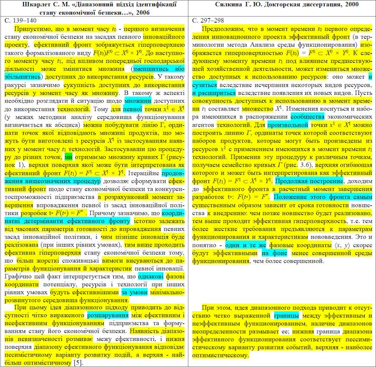 Желтым цветом исследователи обозначили полные совпадения в источниках и диссертации Шкарлета