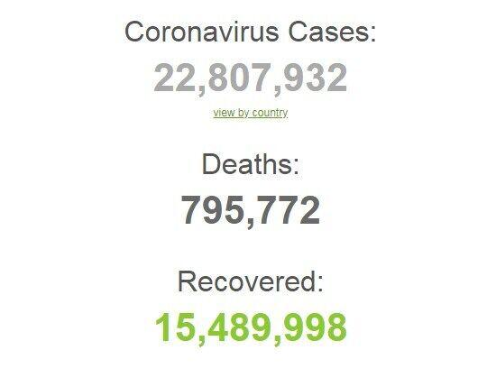 Антирейтинг стран по заболеваемости COVID-19