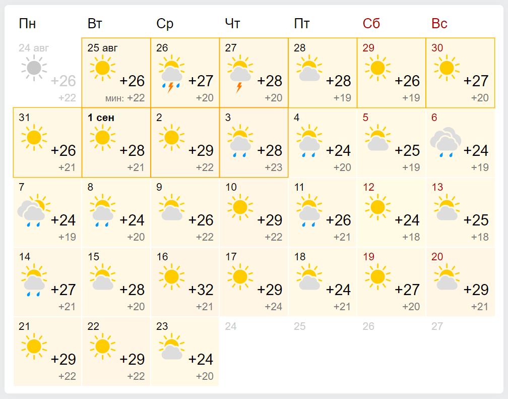 Погода в Одесі у вересні 2020