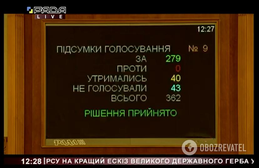 Депутати ухвалили рішення щодо оголошення конкурсу на найкращий ескіз Державного герба України