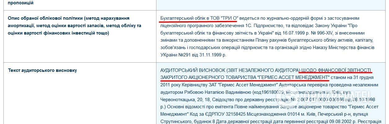 """""""Гермес Ассет Менеджмент"""" вело бухгалтерський облік в ТОВ """"Три О"""""""