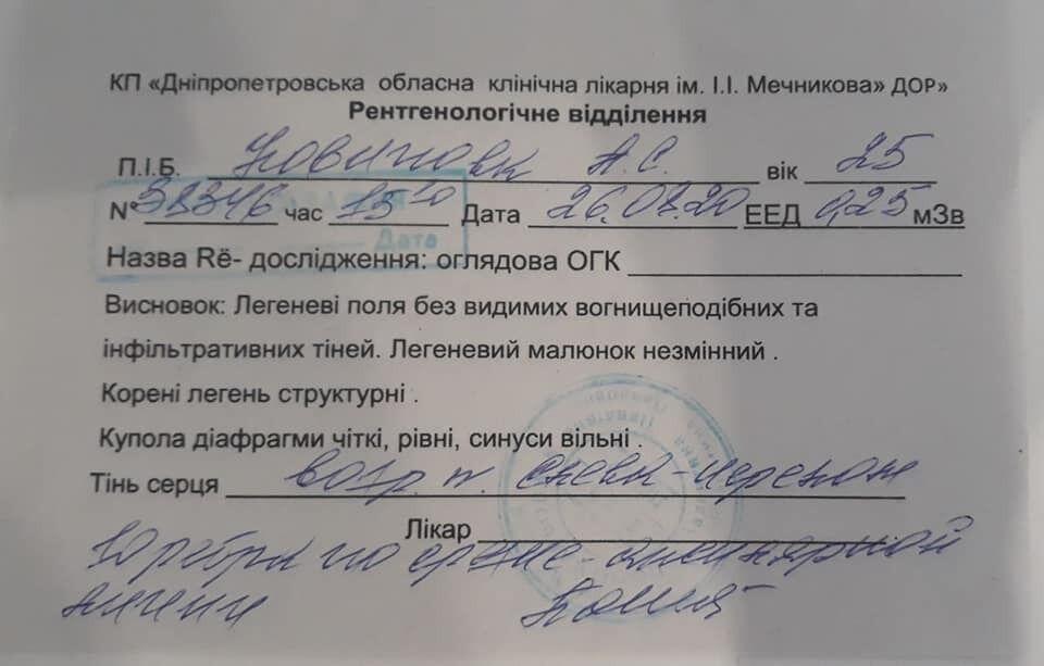 Справка Алины Новиковой
