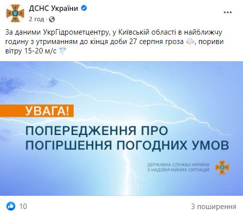 В Киевской области испортится погода