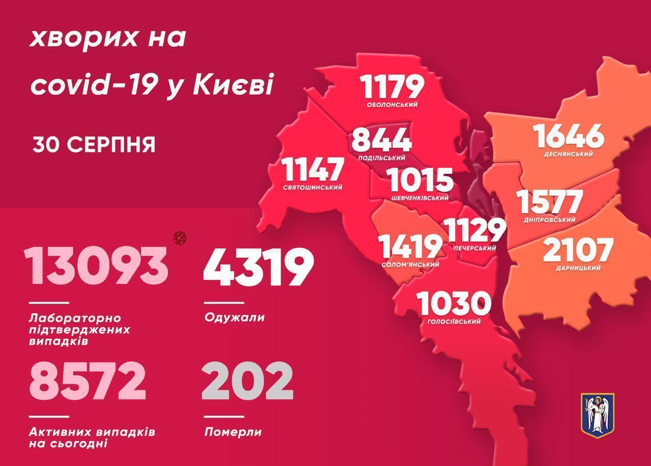 Больше всего случаев СOVID-19 за минувшие сутки обнаружили в Деснянском районе Киева