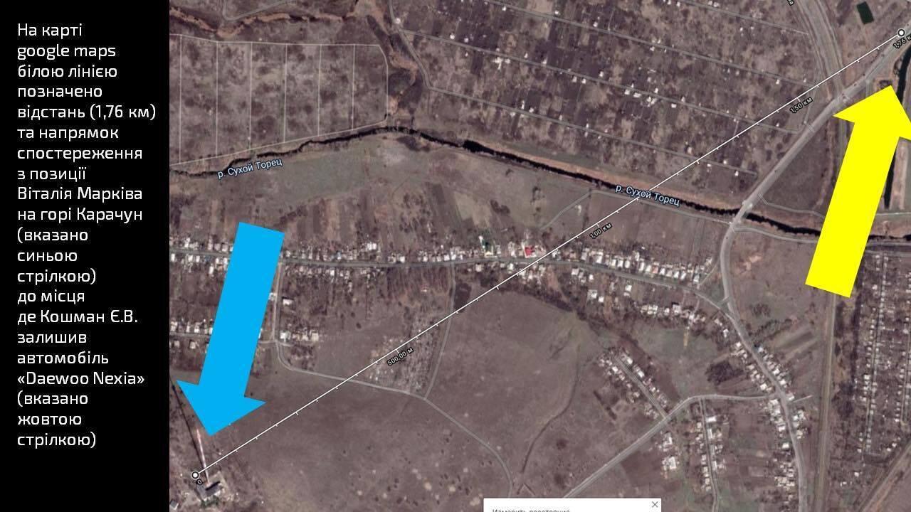 Расстояние между позицией Маркива и автомобилем, на котором прибыл Рокелли