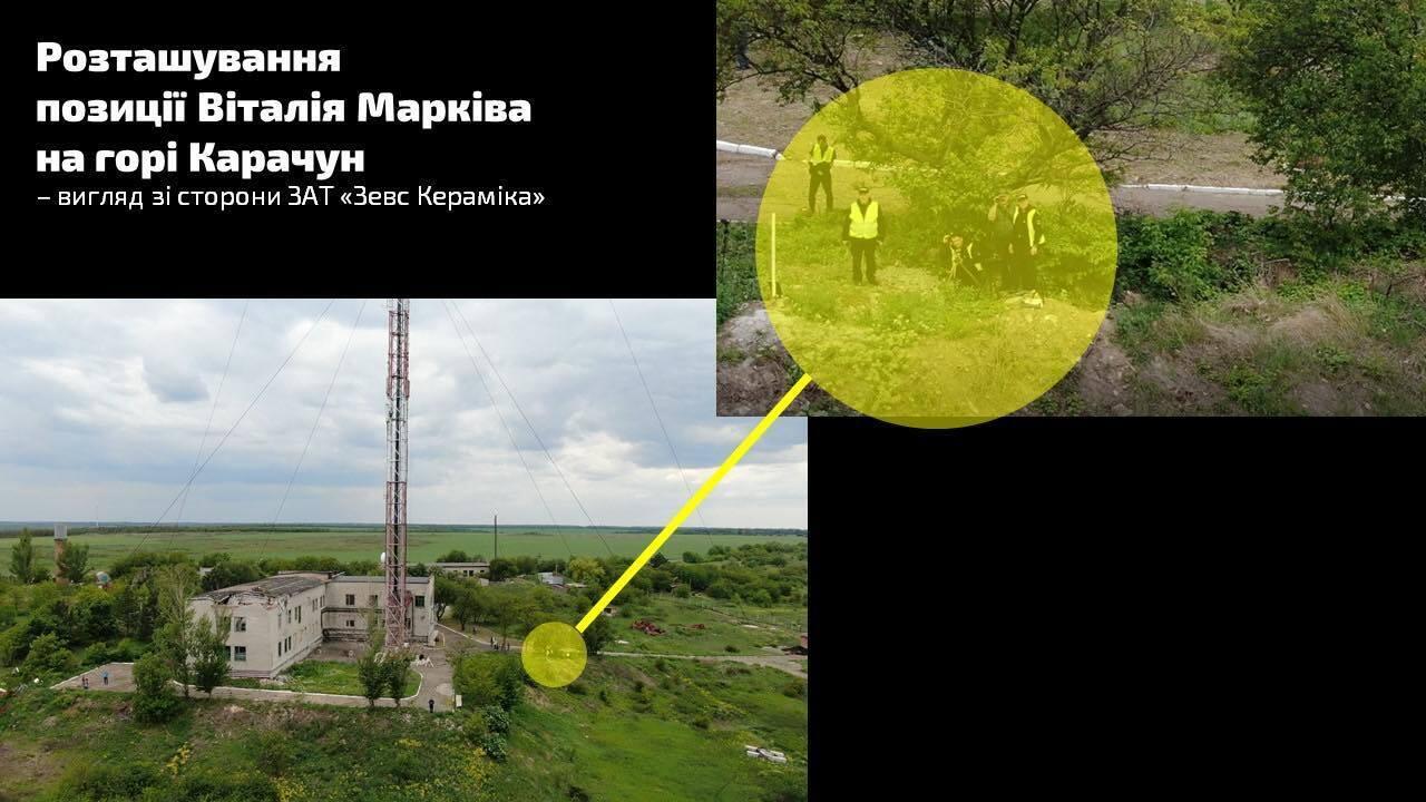 Расположение позиции Маркива на горе Карачун