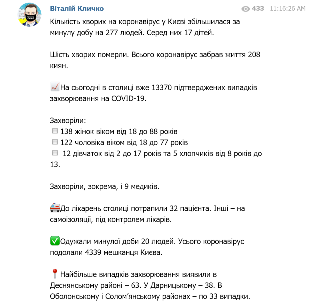 Кличко написал о COVID-19 в столице