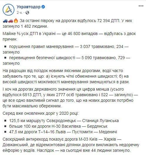 """Facebook """"Укравтодора"""""""
