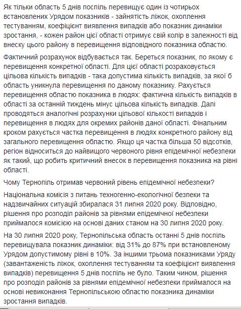 Как в Украине делят области на карантинные зоны: появилось разъяснение