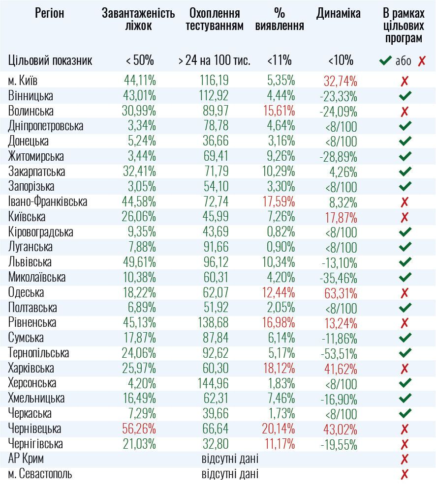 COVID-19 поразил уже более 19,7 млн, в Европе лидер антирейтинга – Испания: статистика на 8 августа. Постоянно обновляется