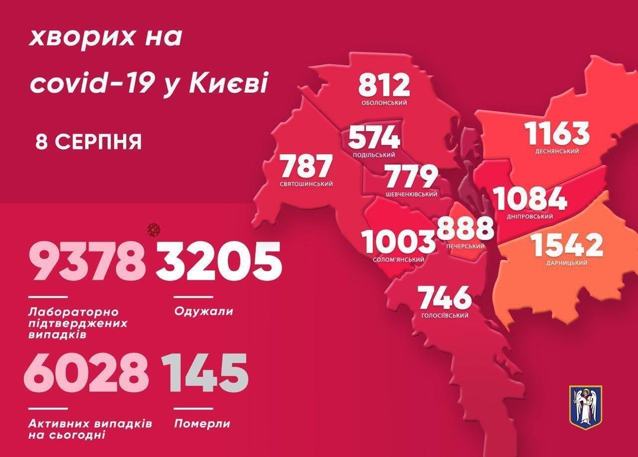 В Киеве за сутки обнаружили 200 больных COVID-19: Кличко озвучил рекордные данные