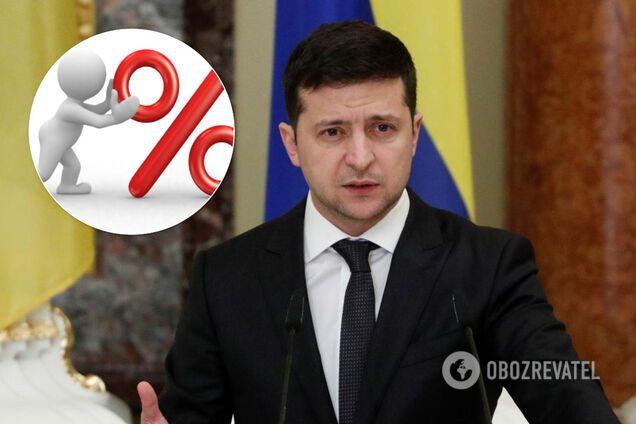 У Зеленского вновь упал рейтинг популярности среди украинцев. Иллюстрация