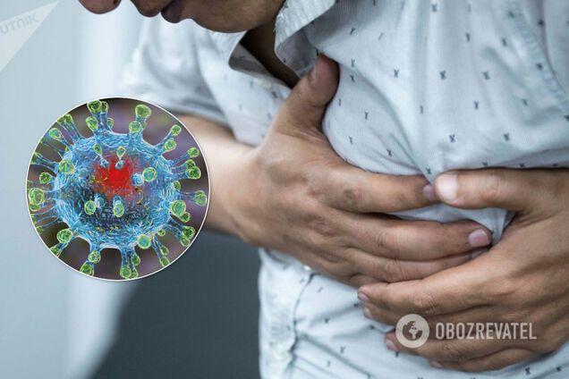 Симптоми COVID-19