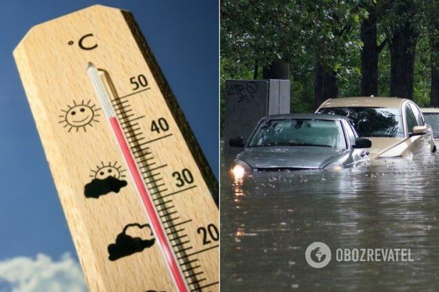 Прогноз погоди на літо-2020