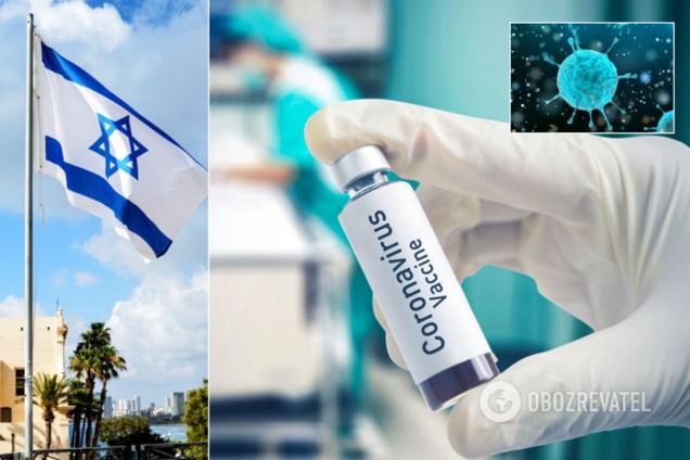 В Израиле создали препарат от коронавируса
