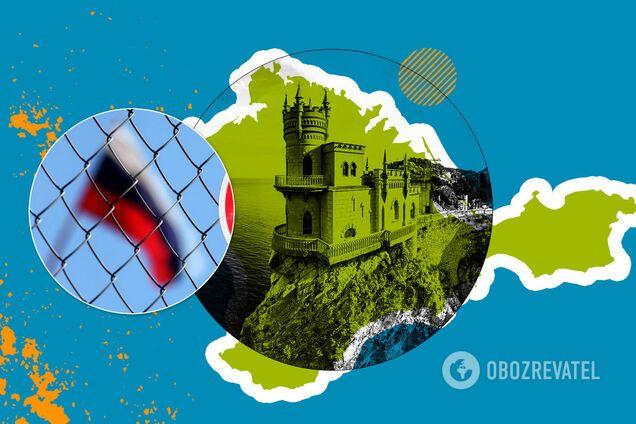 Санкции за Крым