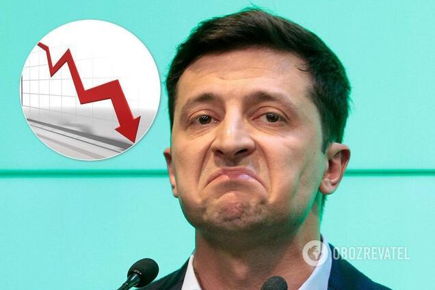 Рейтинг Зеленского падает