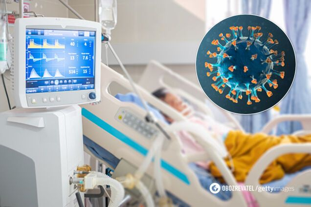COVID-19 приводит к тяжелым последствиям для здоровья пациента