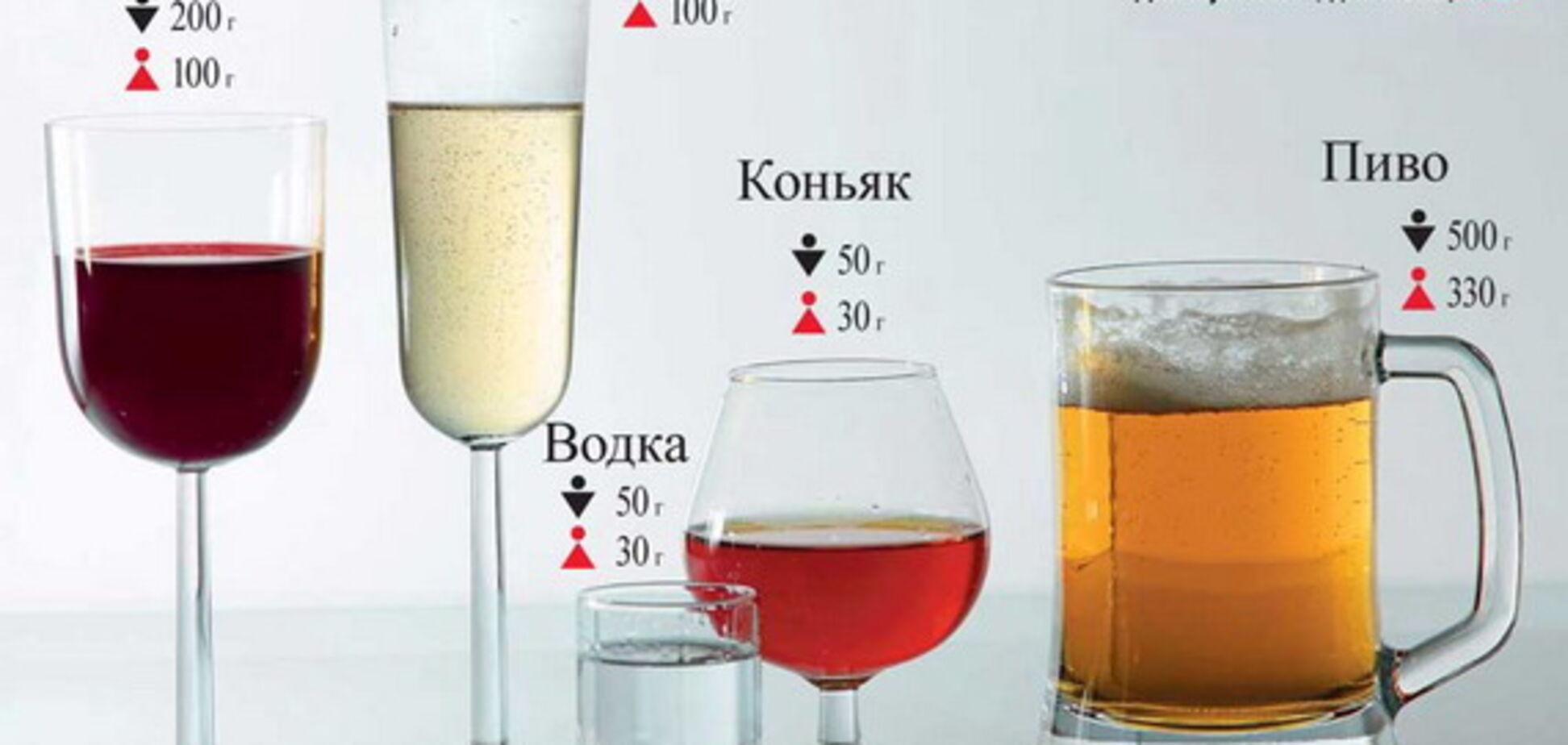 Інструкція як заховати алкоголь в крові від ДАІ