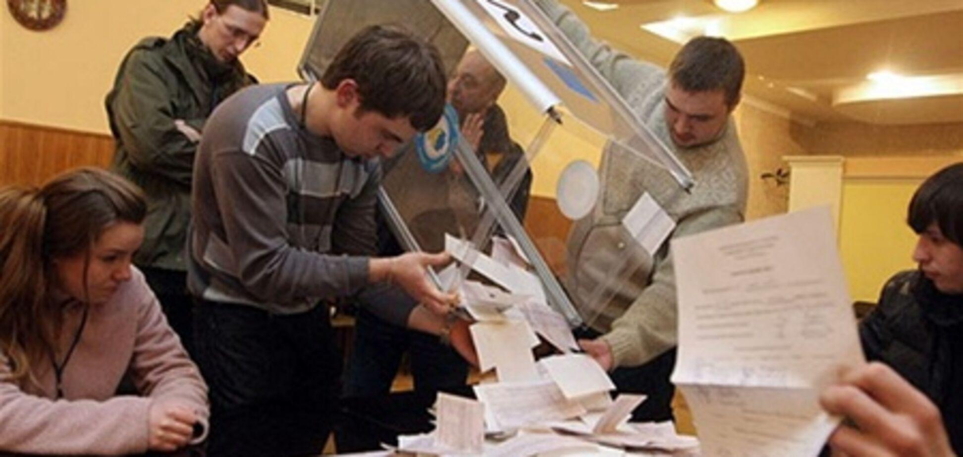Большая часть украинцев не торопится вступать в партии