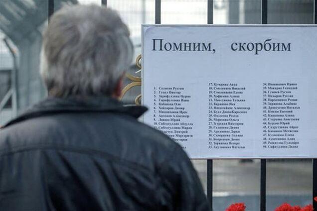 Упізнано всі жертви авіакатастрофи в Казані