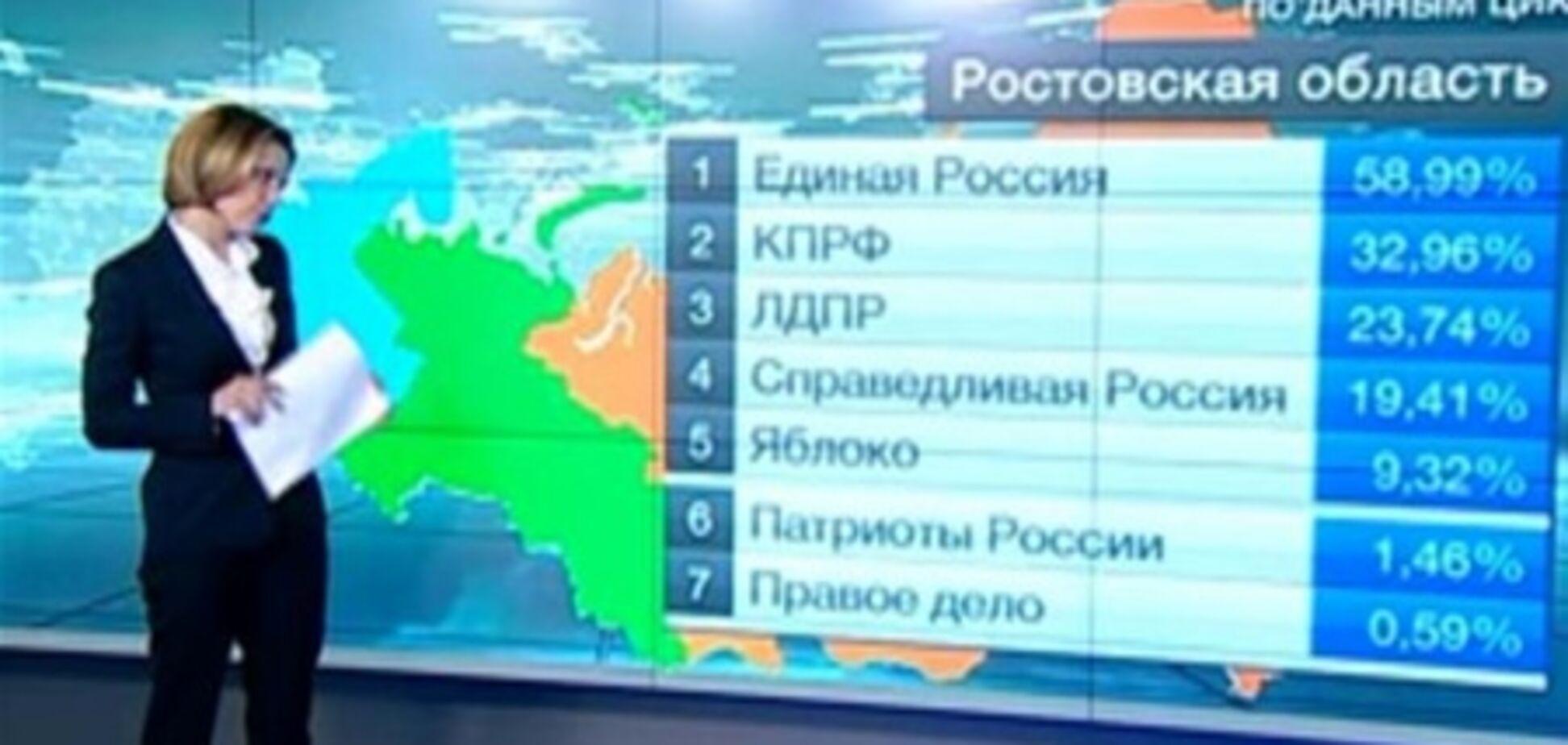 Россия возвращается к смешанной избирательной системе