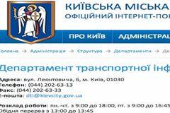 Оцінка роботи сайту 'Контактний центр міста Києва 1551'
