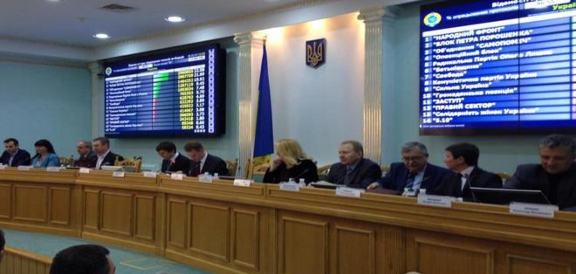 Началось беспрерывное заседание ЦИК: назначен временный и.о. секретаря
