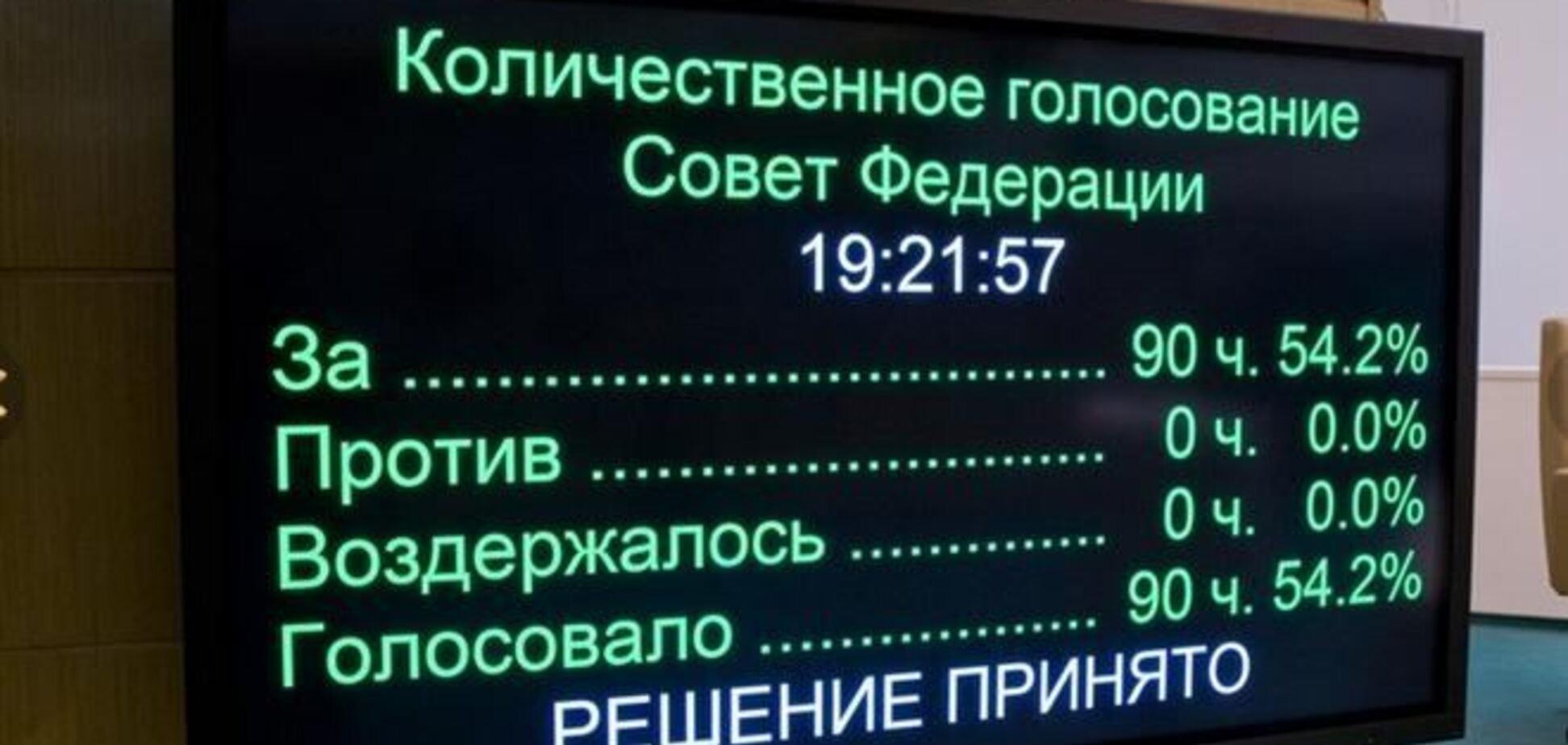 Список выходцев из Украины в Совете Федерации, предавших родину