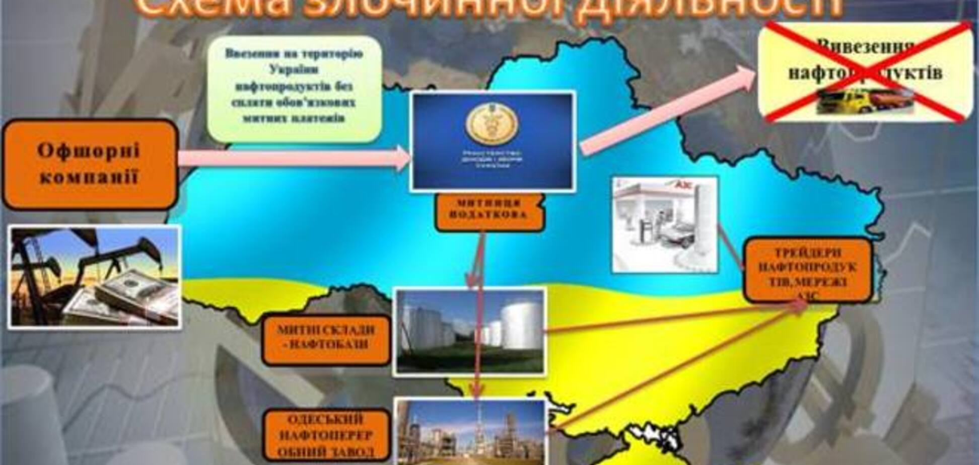 Аваков обнародовал разоблачительные материалы о 'бизнесе' Курченко