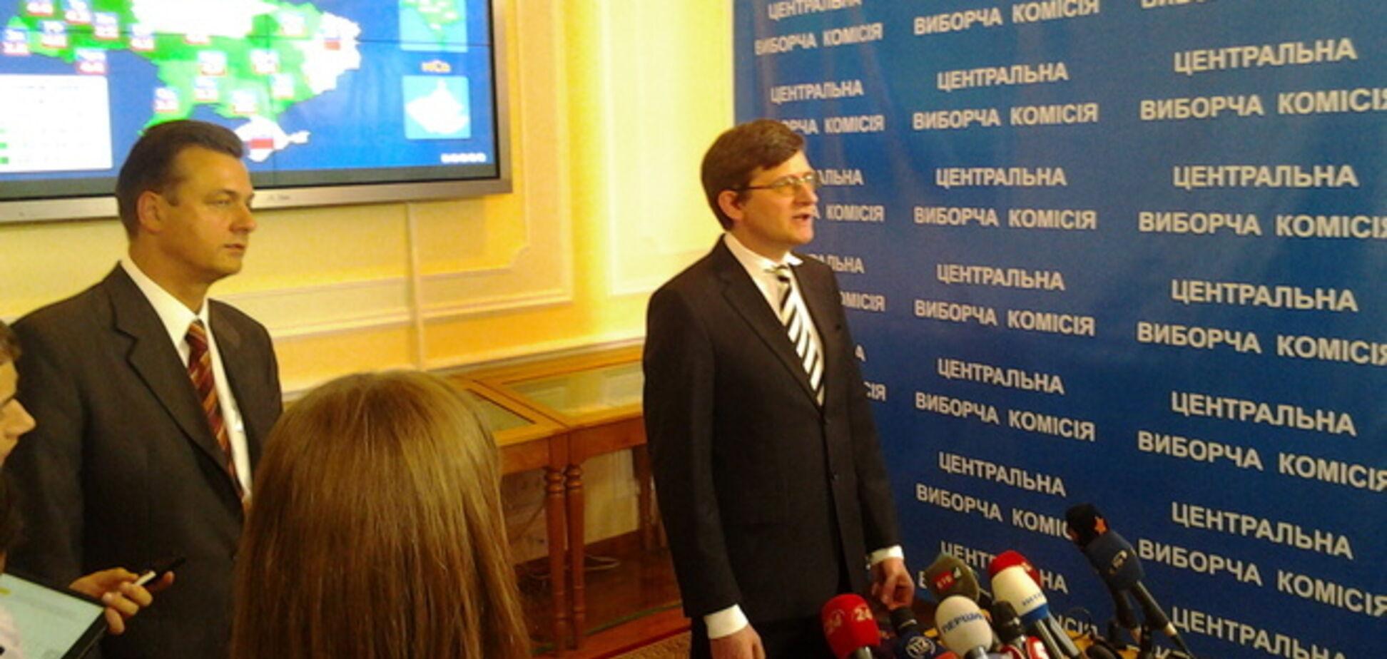 ЦВК не буде продовжувати час голосування на виборах Президента