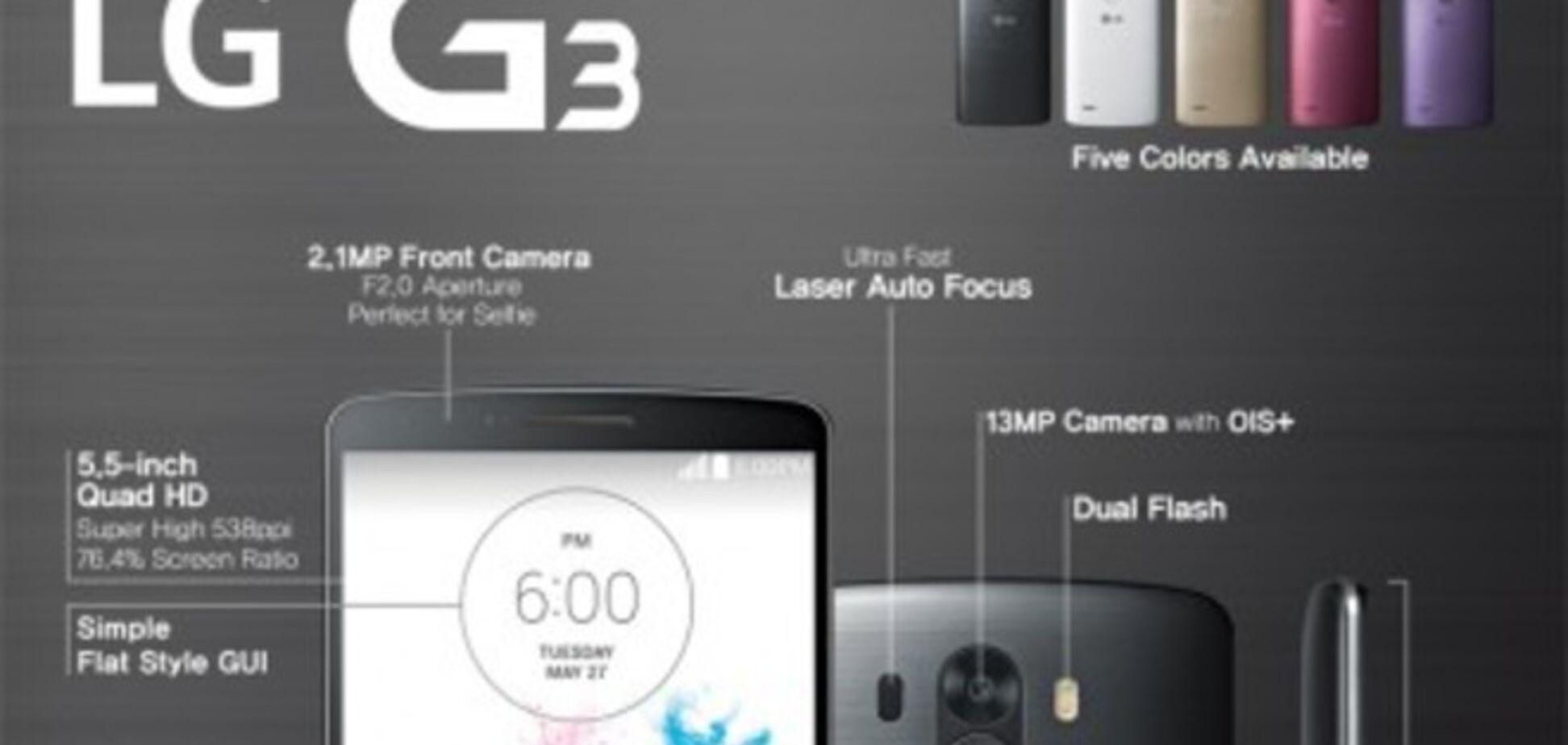LG официально представила свой флагман смартфон G3