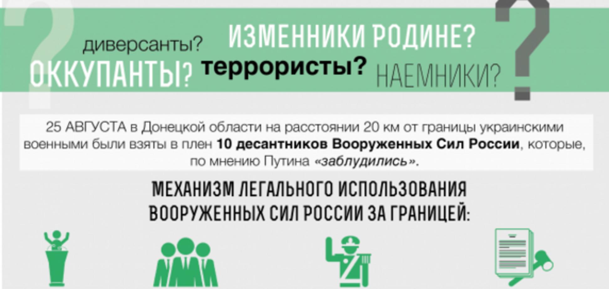 Что на самом деле делают россияне на Донбассе. Инфографика