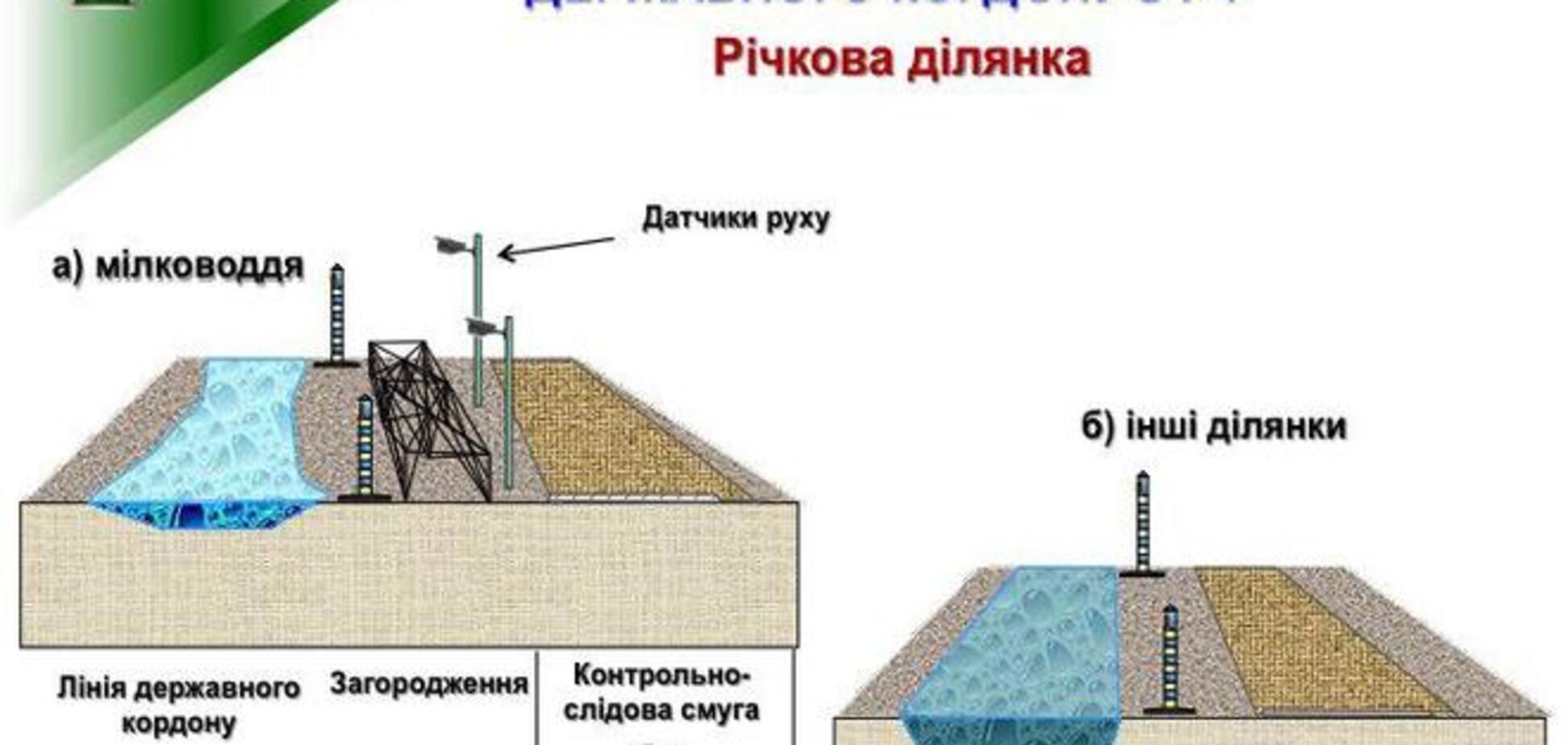 Кабмин утвердил проект 'Стена' по обустройству границы с Россией
