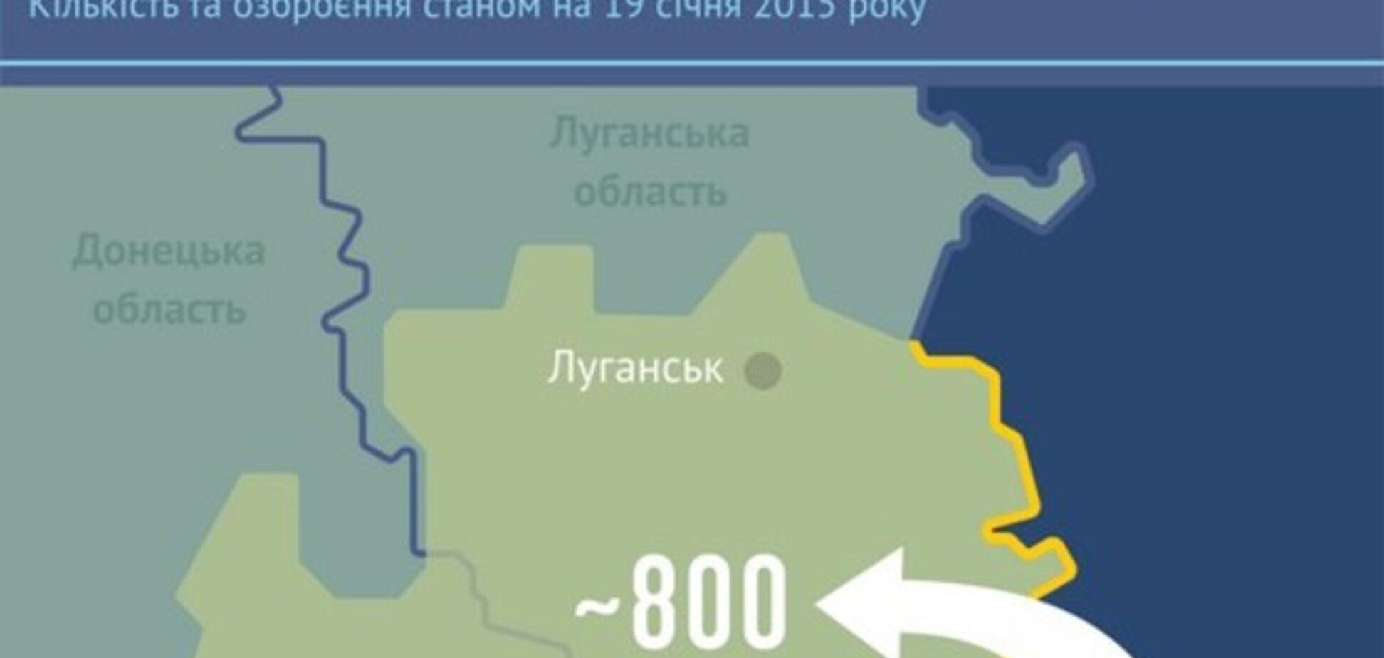 Размещение и количество войск Кремля у границы с Украиной: подробная схема