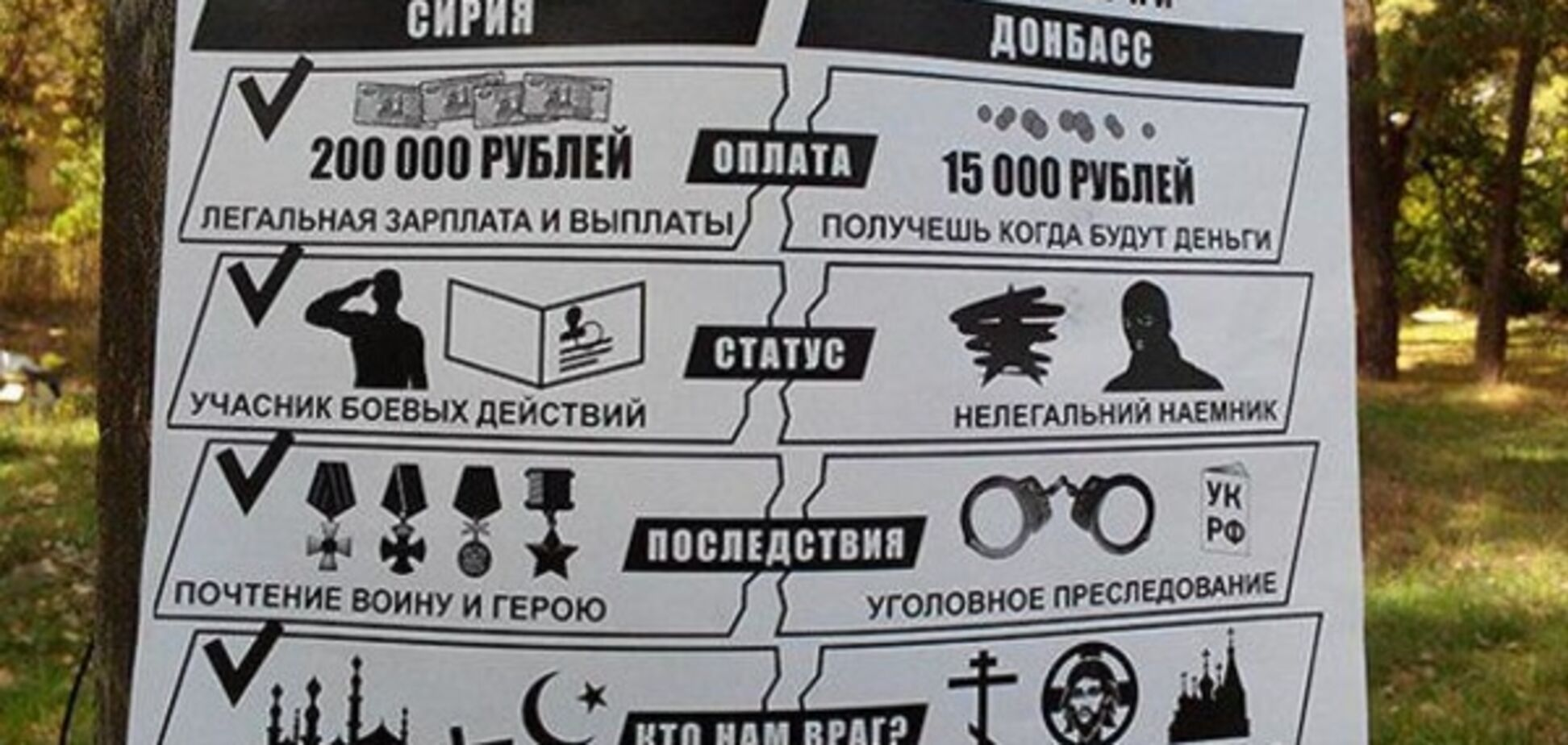 'Вшанування героя': в 'ДНР' листівками заманюють 'гарматне м'ясо' на війну до Сирії. Фотофакт