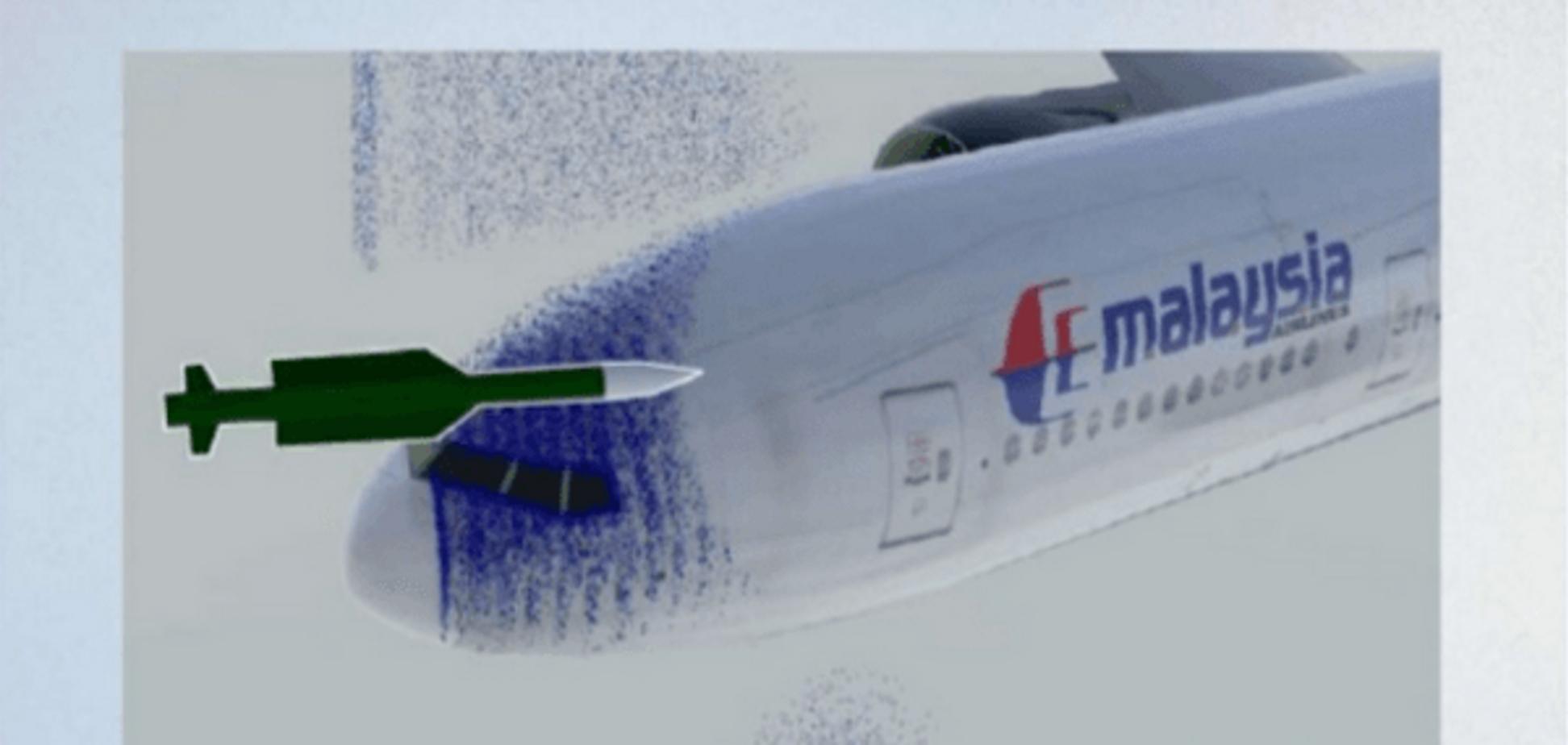 Україна опублікувала результати розслідування аварії Boeing-777