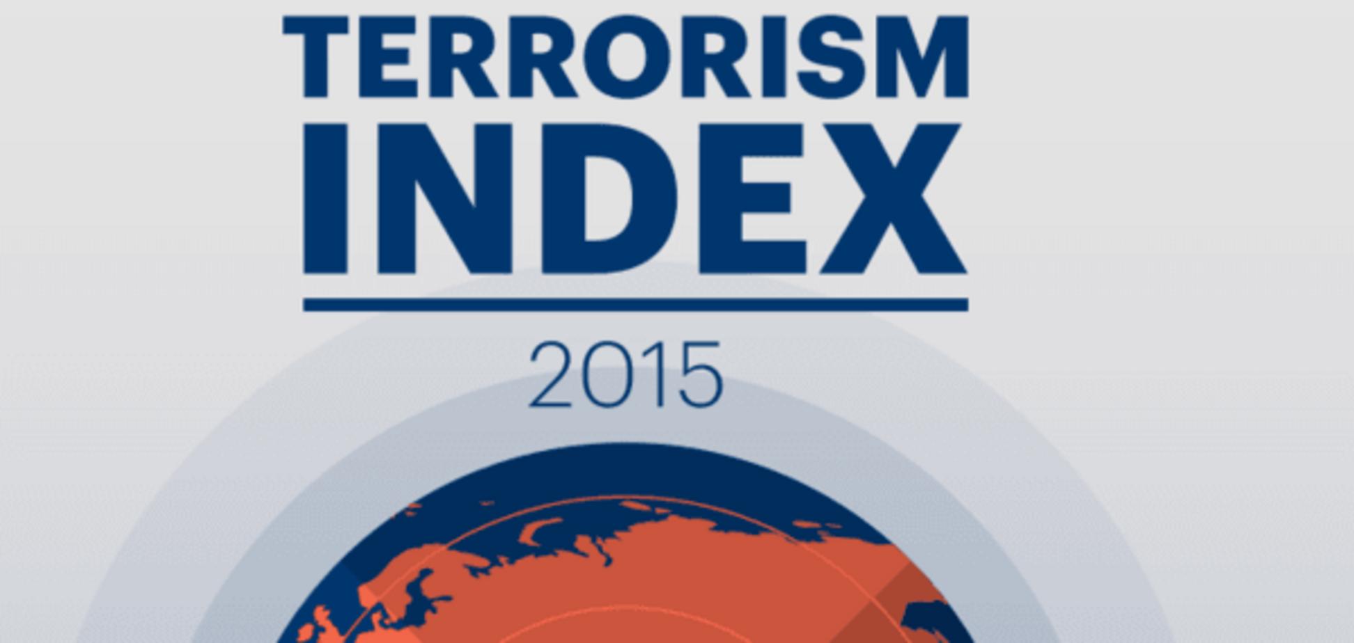 Єдина в Європі: Україна зайняла 12 місце в 'Глобальному індексі тероризму'