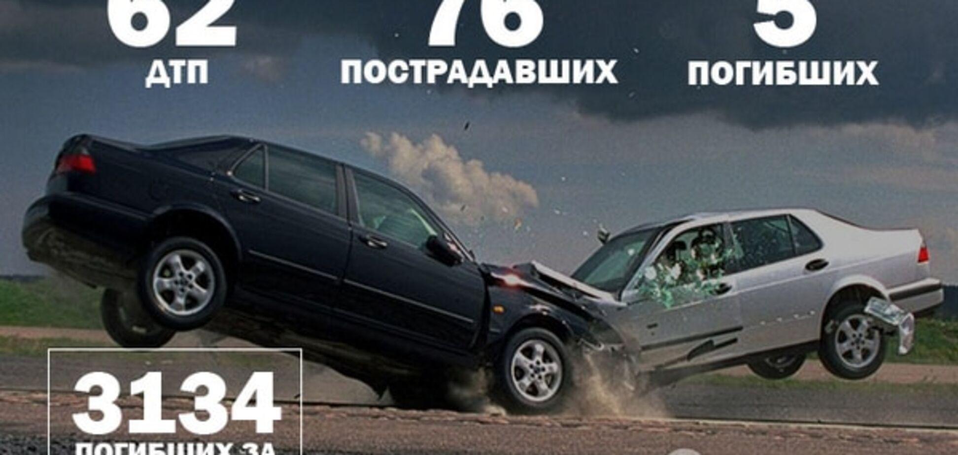 Війна на дорогах: 62 ДТП і 5 загиблих - 5 листопада 2015
