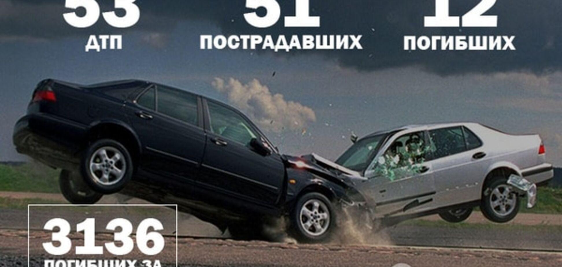 Війна на дорогах: 53 ДТП і 12 загиблих