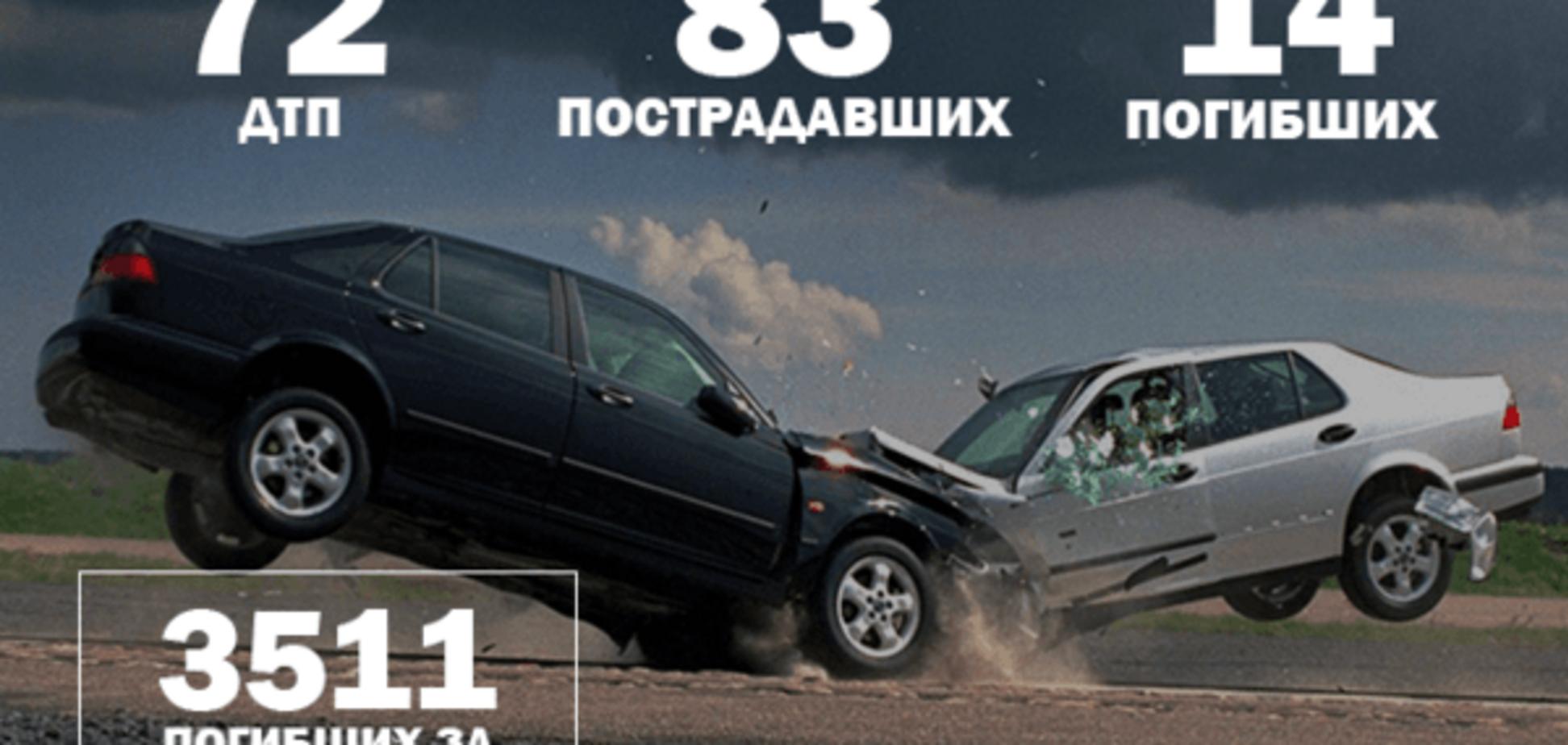 Война на дорогах: 72 ДТП и 14 погибших
