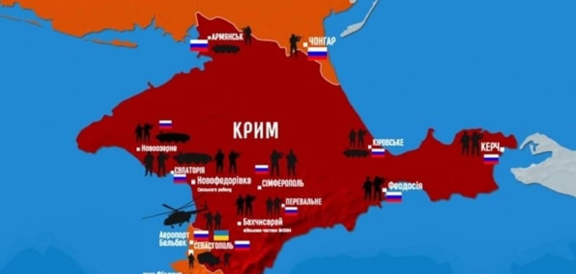 Анексія Криму: суди чотирьох країн почали процес проти Росії