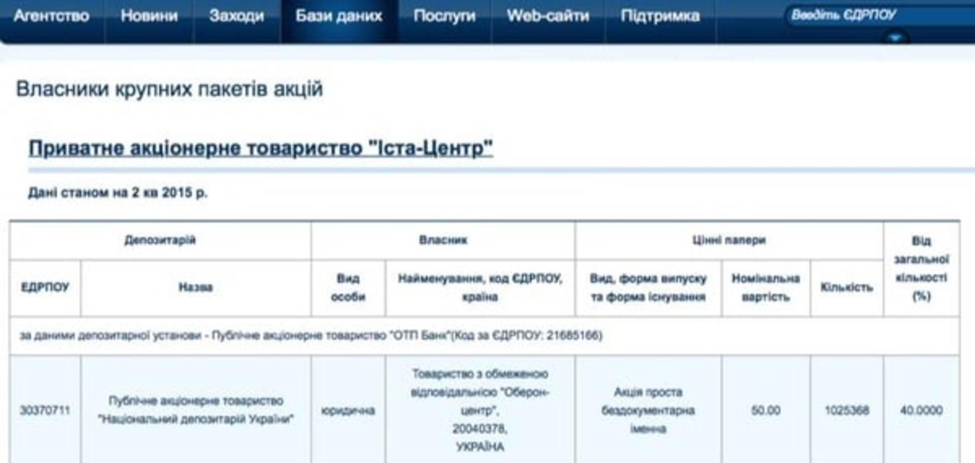 Президент выводит из Украины свои деньги