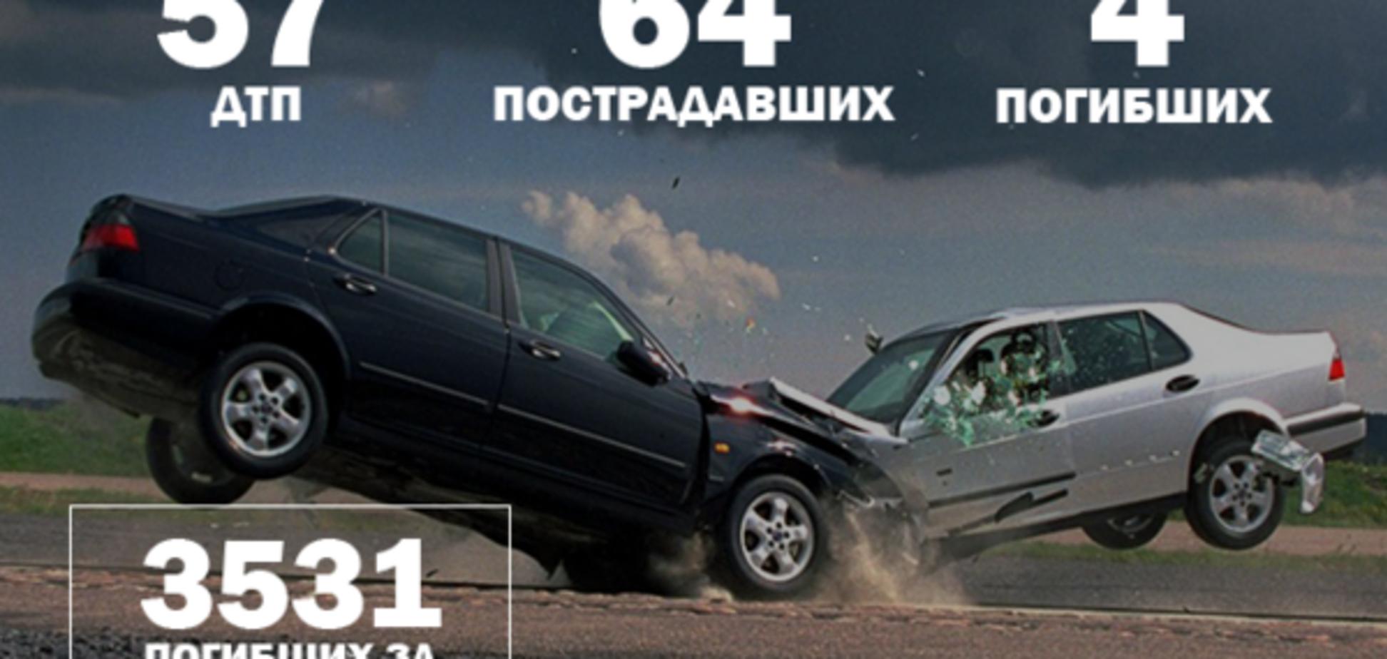 Війна на дорогах: 57 ДТП і 4 загиблих