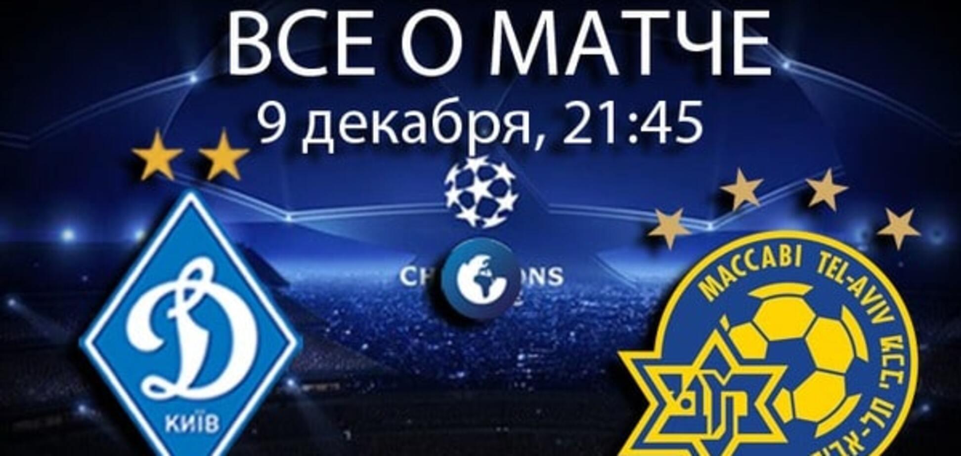 Динамо – Маккаби: анонс матча Лиги чемпионов