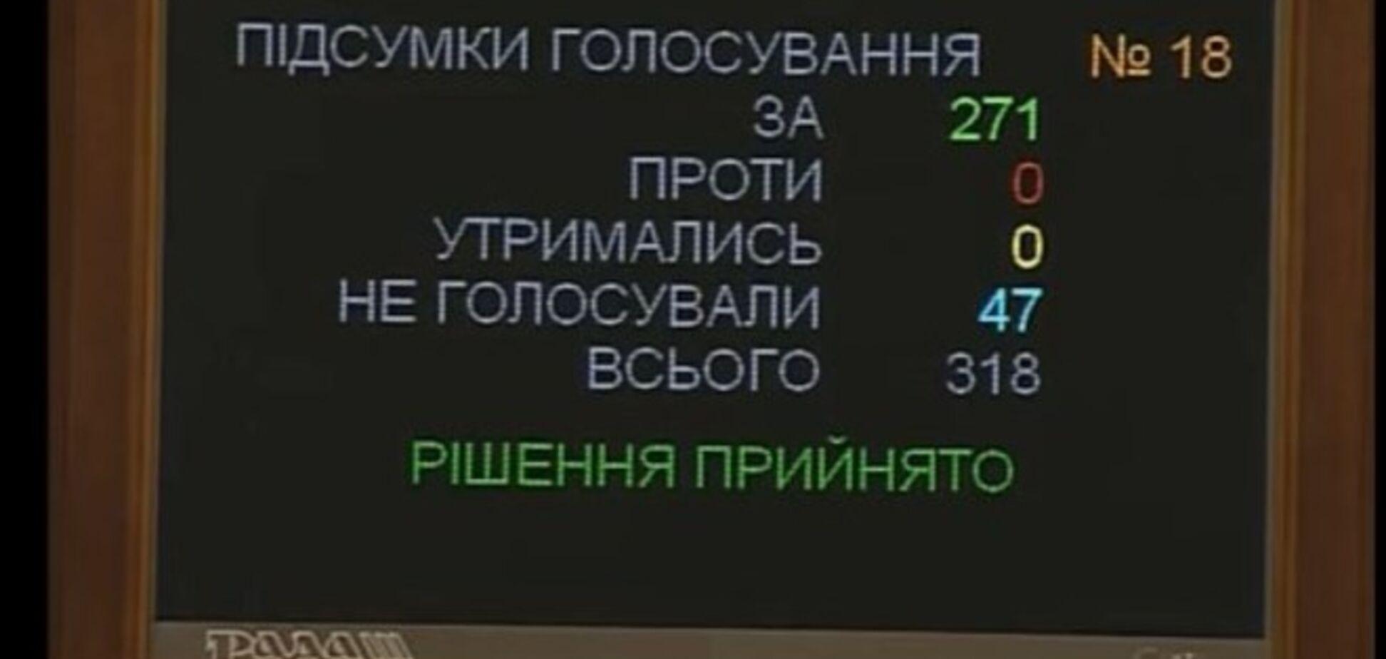 Рада заявила про визнання юрисдикції Гаазького трибуналу щодо злочинів керівництва РФ проти людяності