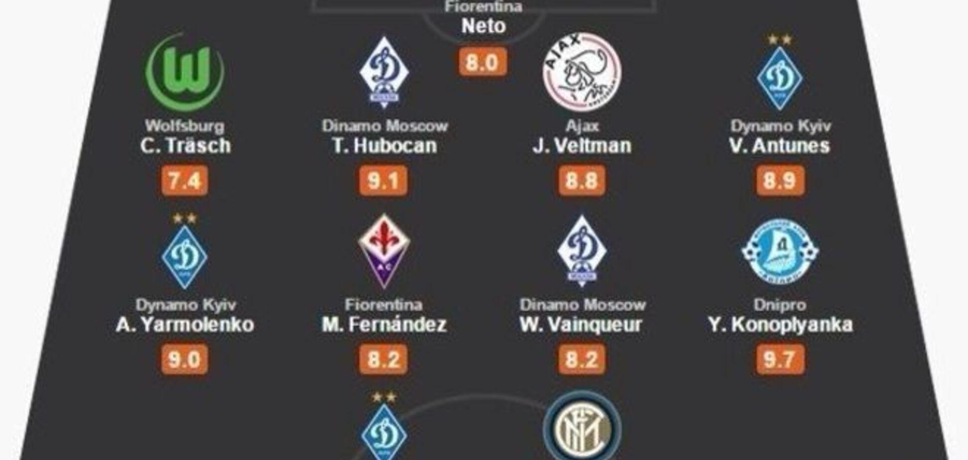 Три футболиста 'Динамо' вошли в символическую сборную Лиги Европы