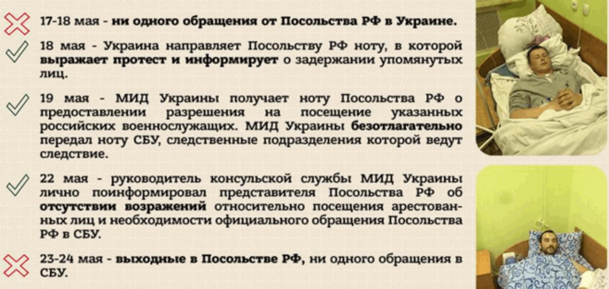 Як росіяни відмовилися від своїх ГРУшників: хроніка подій