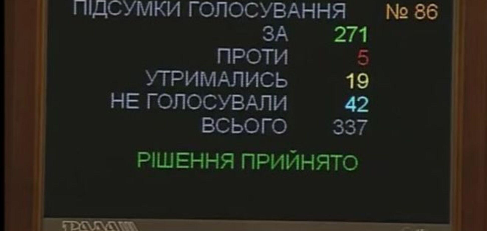 Рада сделала шаг навстречу местным выборам в Украине