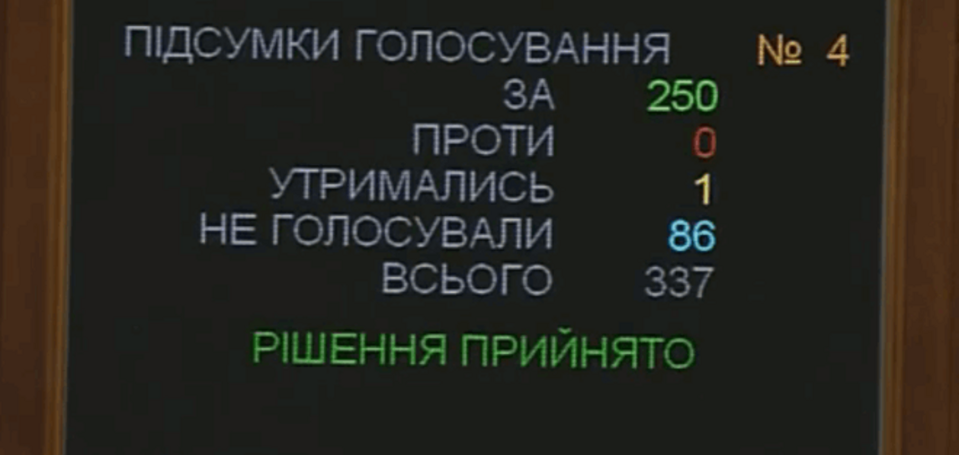 Рада визнала правовий статус Регіонального екоцентру Європи в Україні